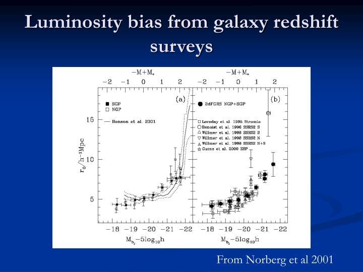 Luminosity bias from galaxy redshift surveys