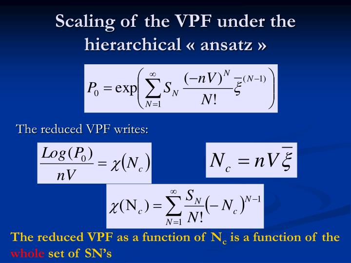 Scaling of the VPF under the hierarchical «ansatz»