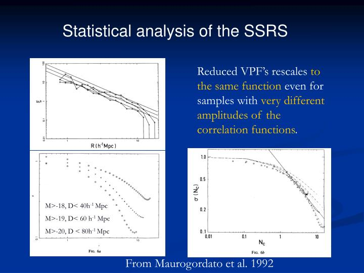Statistical analysis of the SSRS
