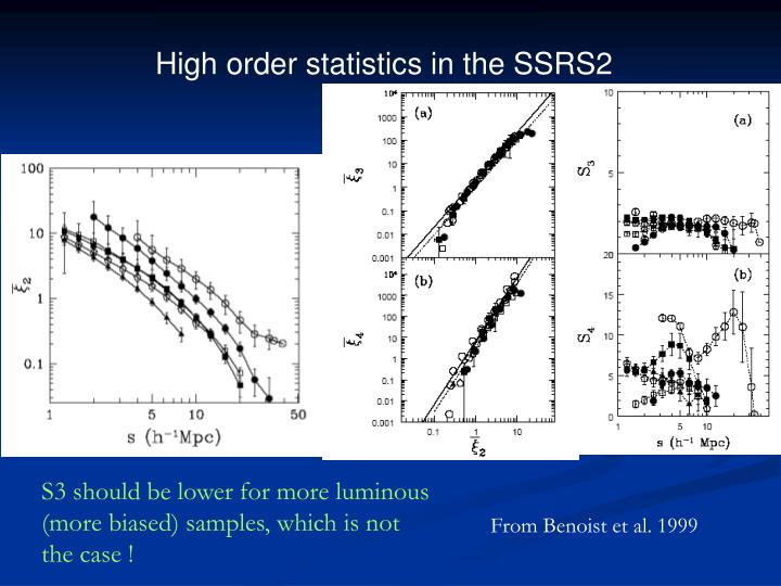 High order statistics in the SSRS2