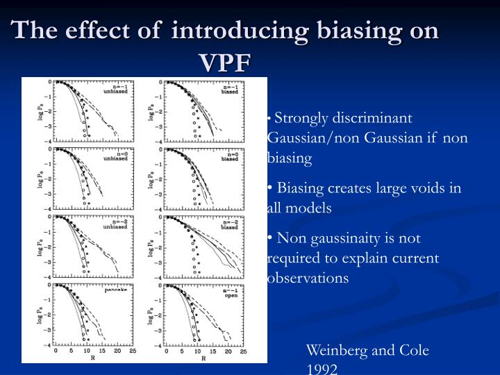 The effect of introducing biasing on VPF