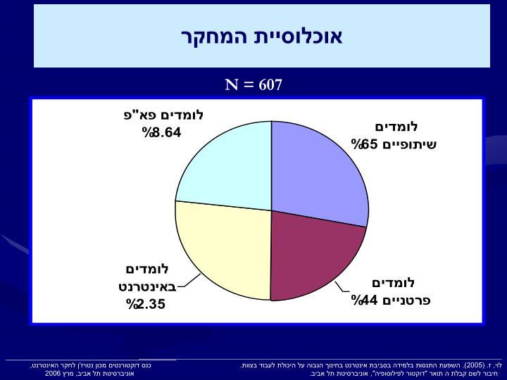 אוכלוסיית המחקר