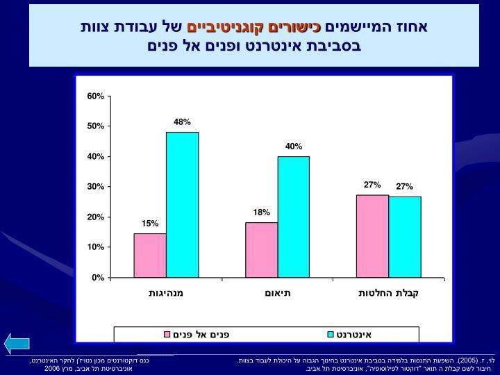 אחוז המיישמים