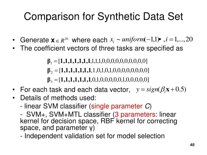 Comparison for Synthetic Data Set