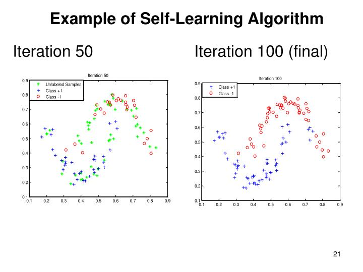 Example of Self-Learning Algorithm