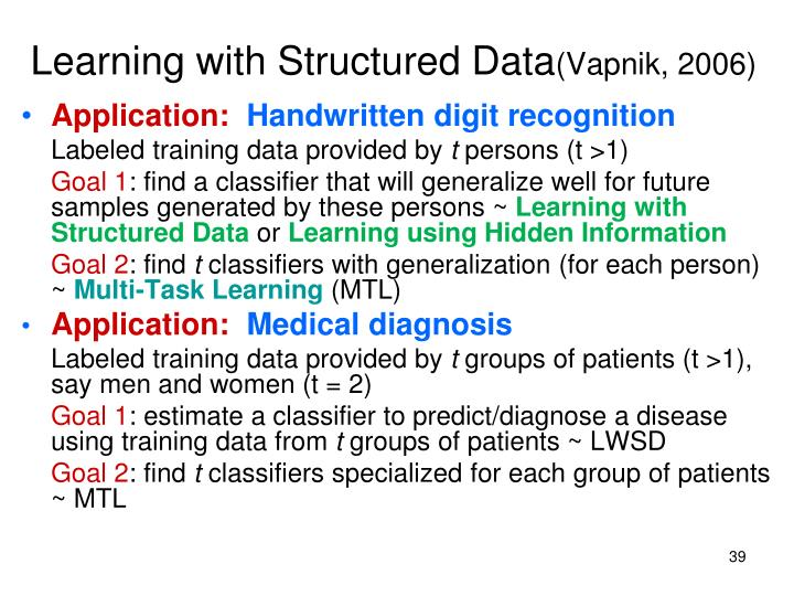 Learning with Structured Data