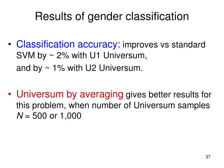 Results of gender classification