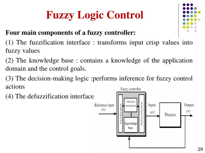 thesis fuzzy logic Search results for: fuzzy logic controller thesis proposal click here for more information.
