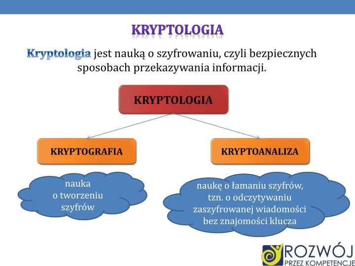 KRYPTOLOGIA