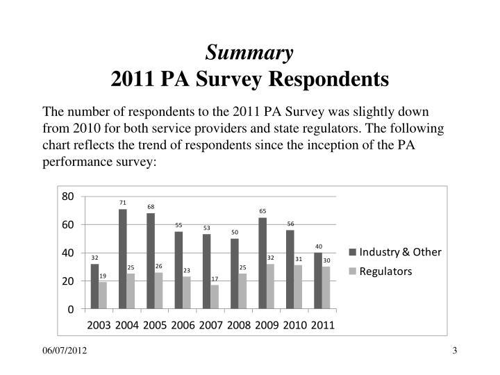 Summary 2011 pa survey respondents