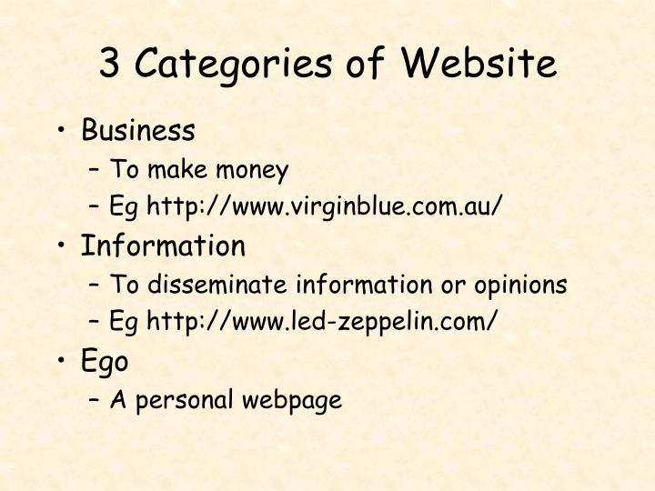 3 categories of website