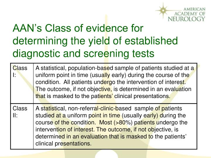 AAN's Class of evidence for determining the yield of established diagnostic and screening tests