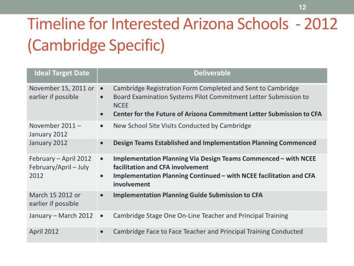 Timeline for Interested Arizona Schools  - 2012
