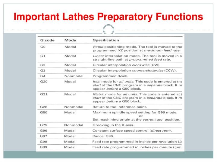 Important Lathes Preparatory Functions