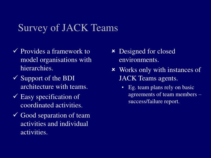 Provides a framework to model organisations with hierarchies.