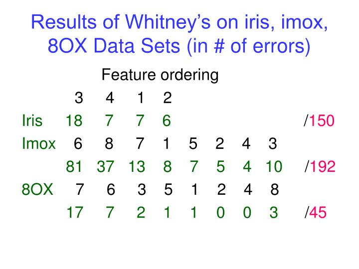 Results of Whitney's on iris, imox, 8OX Data Sets (in # of errors)