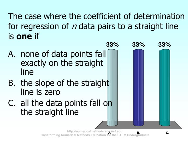 The case where the coefficient of determination for regression of