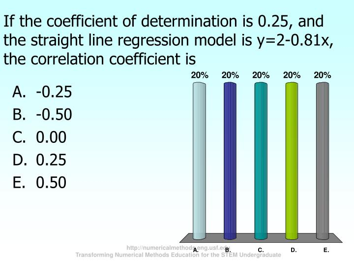 If the coefficient of determination is 0.25, and the straight line regression model is y=2-0.81x, the correlation coefficient is