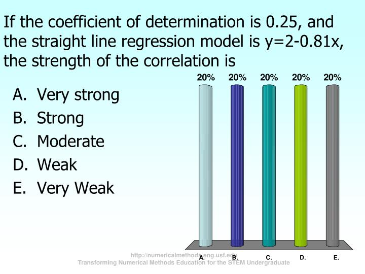 If the coefficient of determination is 0.25, and the straight line regression model is y=2-0.81x, the strength of the correlation is