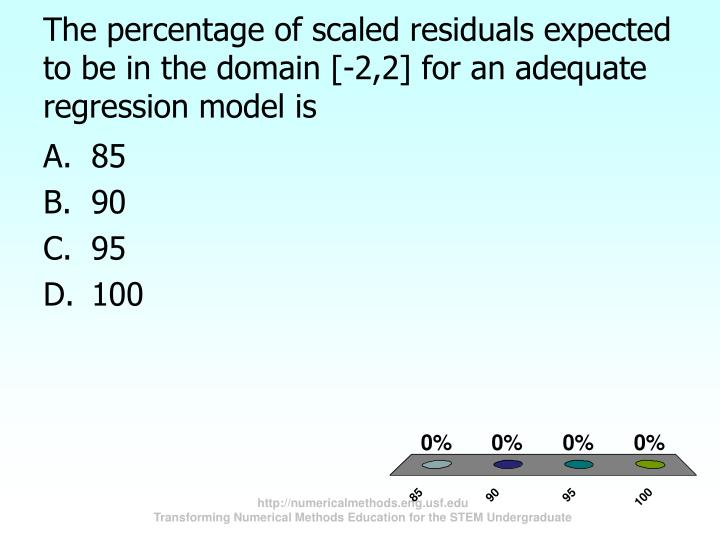 The percentage of scaled residuals expected to be in the domain [-2,2] for an adequate regression model is