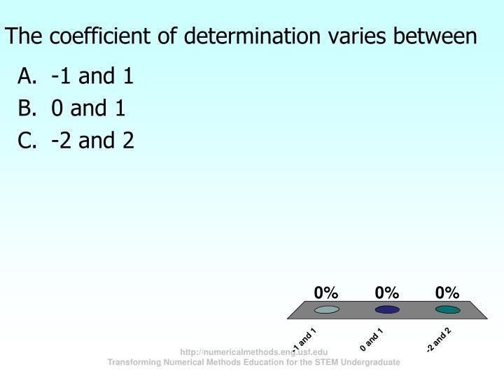 The coefficient of determination varies between