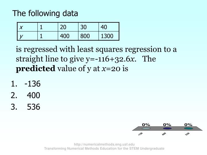 The following data