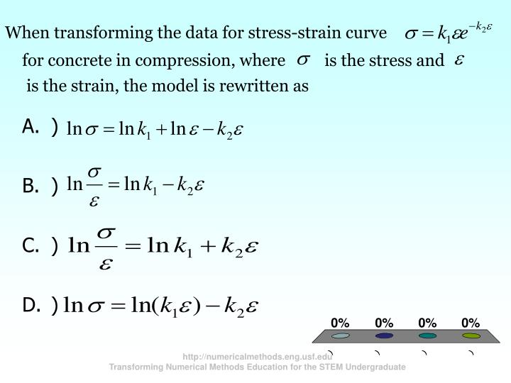 When transforming the data for stress-strain curve
