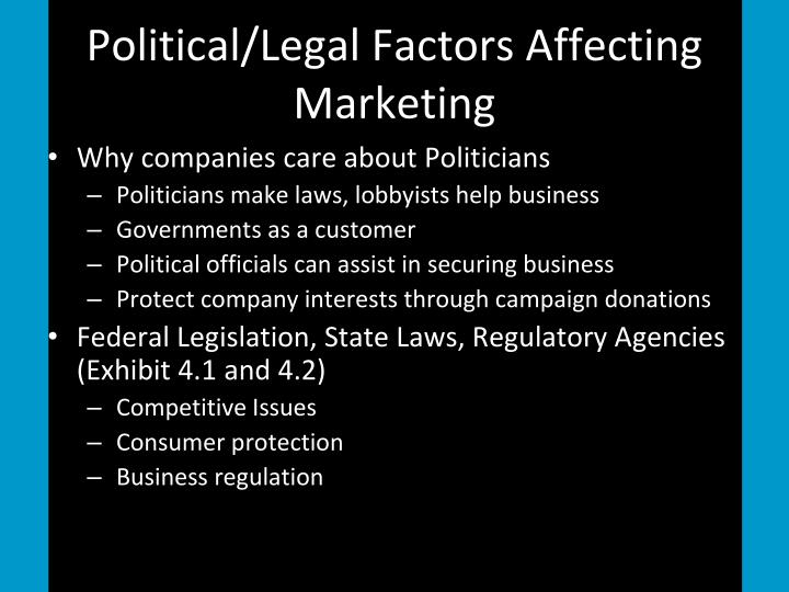 political and legal factors in marketing