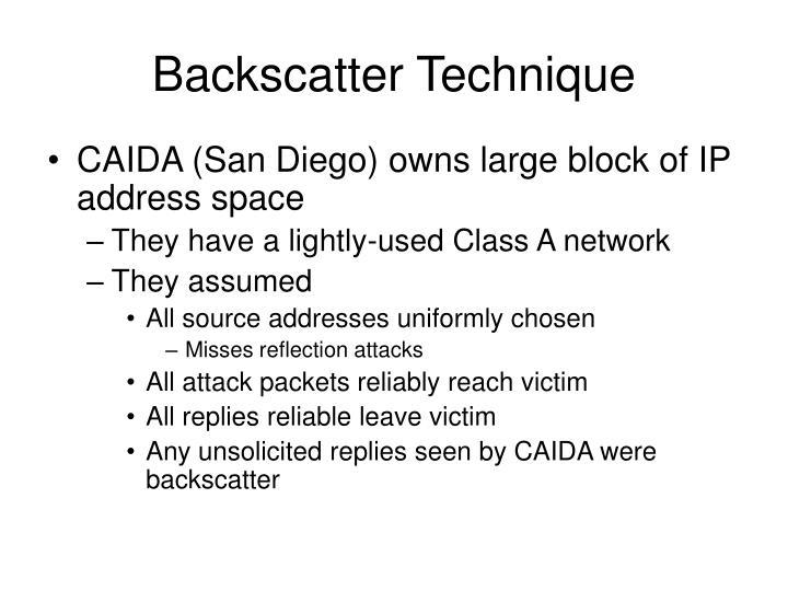 Backscatter Technique