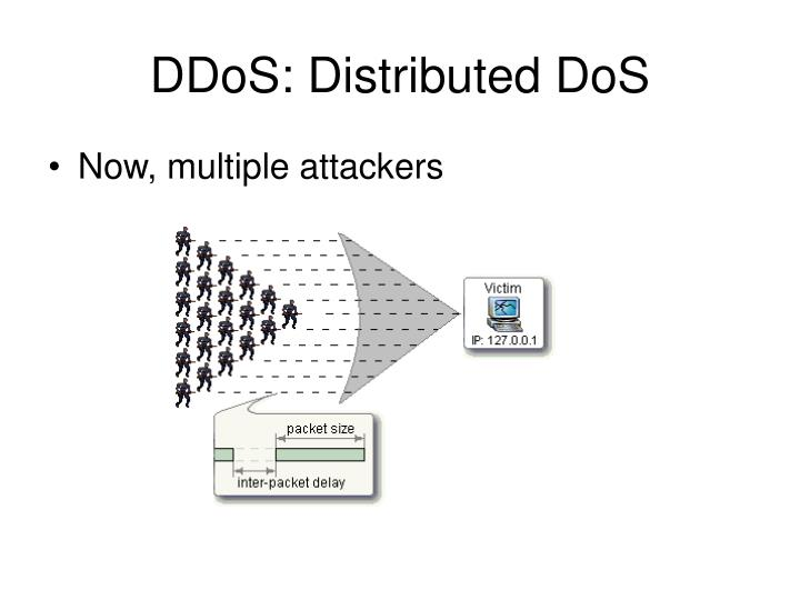 DDoS: Distributed DoS