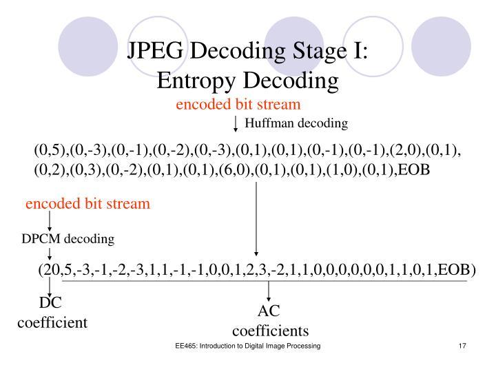 JPEG Decoding Stage I: