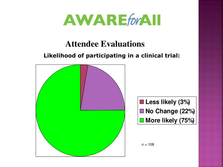 Attendee Evaluations