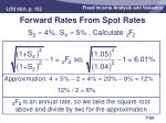 forward rates from spot rates1