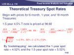 theoretical treasury spot rates1