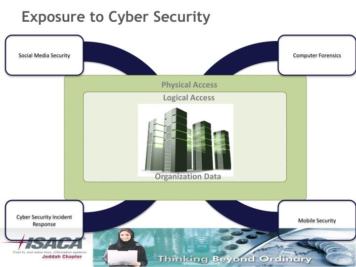 provision of organization data and access on an organizational website Access, use, and disclosure: hitech's impact on  will the data be time stamped will the organization instruct patients on  provision of access.
