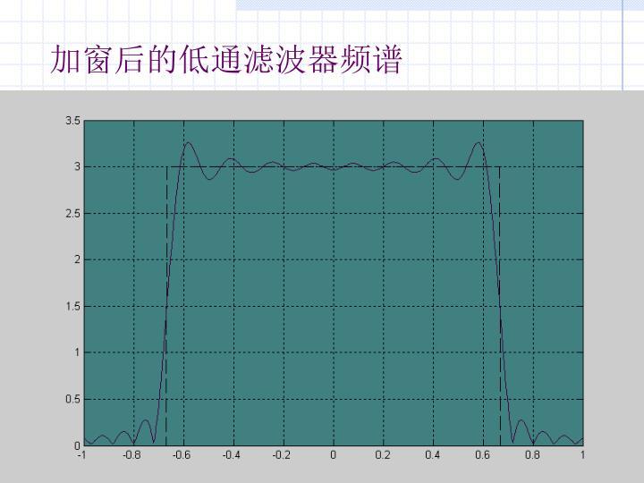 加窗后的低通滤波器频谱