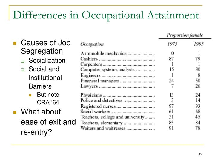 Differences in Occupational Attainment