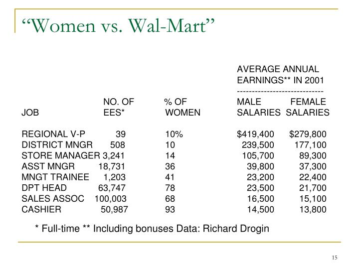 """Women vs. Wal-Mart"""