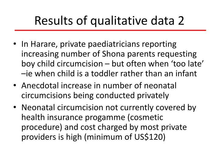 Results of qualitative data 2