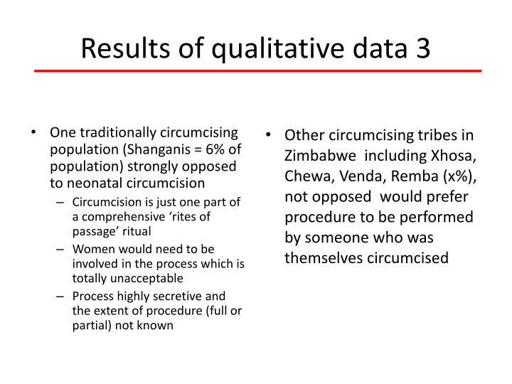 Results of qualitative data 3