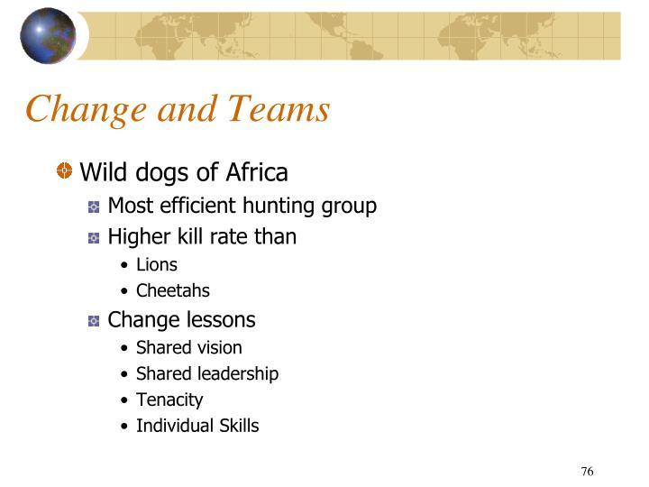 Change and Teams