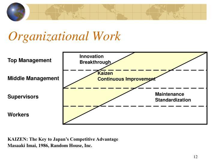 Organizational Work