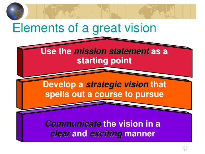 Elements of a great vision