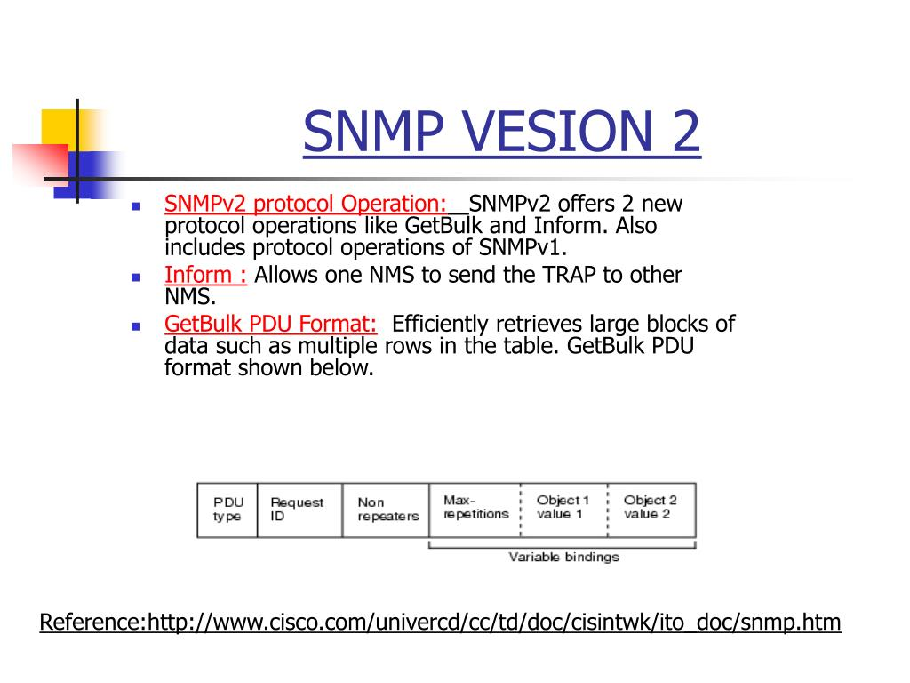 PPT - SNMP (Simple Network Management Protocol) PowerPoint
