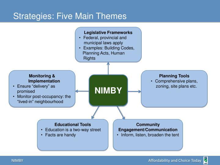 Strategies: Five Main Themes