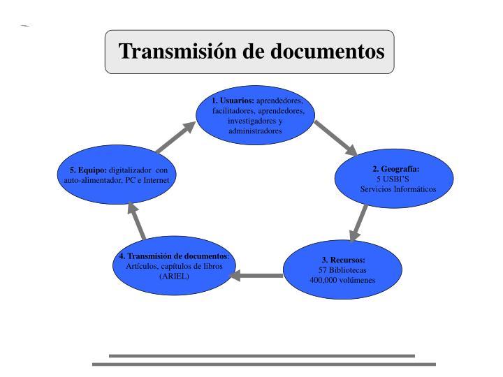 Transmisión de documentos