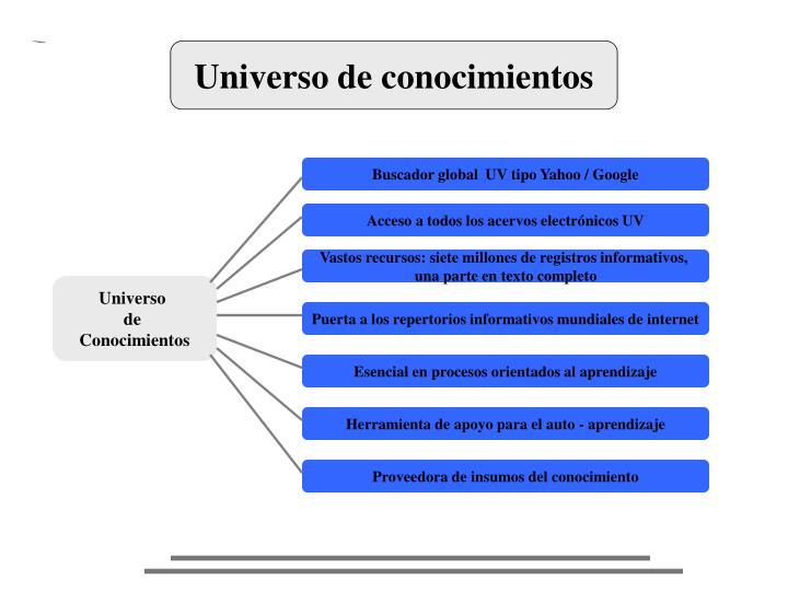 Universo de conocimientos