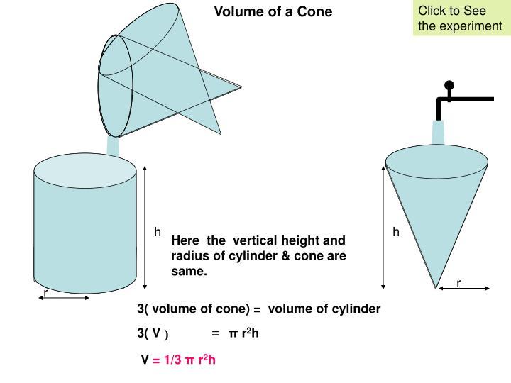 Volume of a Cone
