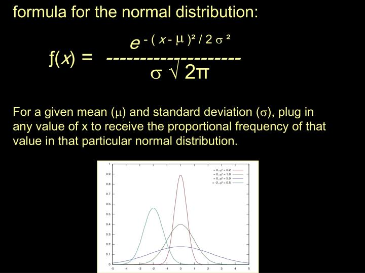 formula for the normal distribution: