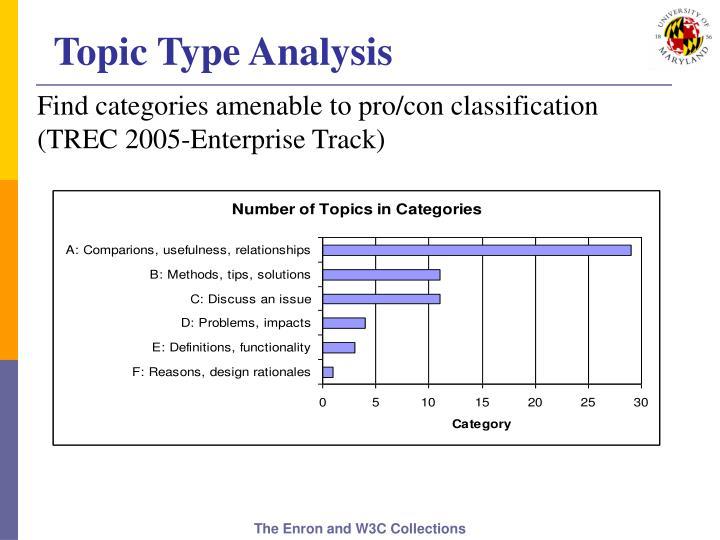 Topic Type Analysis